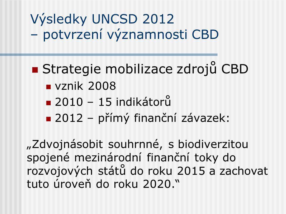 """Výsledky UNCSD 2012 – potvrzení významnosti CBD Strategie mobilizace zdrojů CBD vznik 2008 2010 – 15 indikátorů 2012 – přímý finanční závazek: """"Zdvojnásobit souhrnné, s biodiverzitou spojené mezinárodní finanční toky do rozvojových států do roku 2015 a zachovat tuto úroveň do roku 2020."""