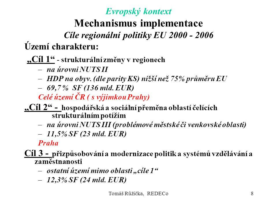 """Tomáš Růžička, REDECo8 Evropský kontext Mechanismus implementace Cíle regionální politiky EU 2000 - 2006 Území charakteru: """"Cíl 1 - strukturální změny v regionech –na úrovni NUTS II –HDP na obyv."""