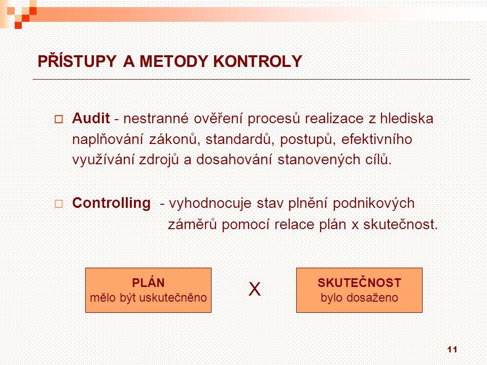 11 PŘÍSTUPY A METODY KONTROLY  Audit - nestranné ověření procesů realizace z hlediska naplňování zákonů, standardů, postupů, efektivního využívání zd