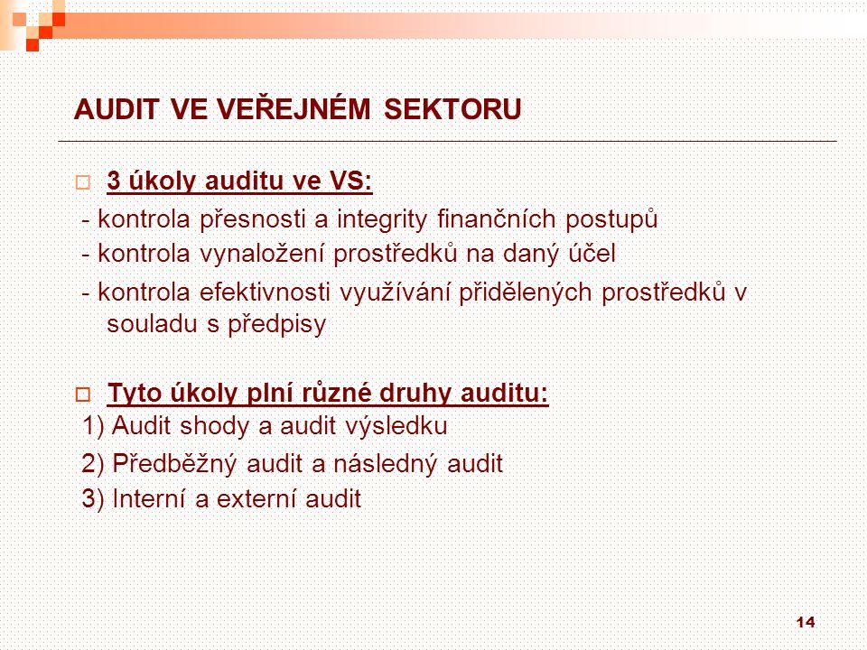 14 AUDIT VE VEŘEJNÉM SEKTORU  3 úkoly auditu ve VS: - kontrola přesnosti a integrity finančních postupů - kontrola vynaložení prostředků na daný účel - kontrola efektivnosti využívání přidělených prostředků v souladu s předpisy  Tyto úkoly plní různé druhy auditu: 1) Audit shody a audit výsledku 2) Předběžný audit a následný audit 3) Interní a externí audit