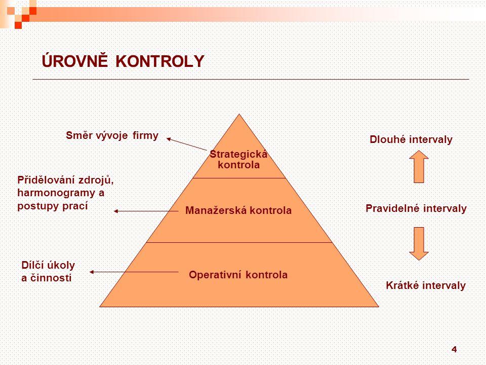 4 ÚROVNĚ KONTROLY Strategická kontrola Manažerská kontrola Operativní kontrola Dlouhé intervaly Pravidelné intervaly Krátké intervaly Směr vývoje firm