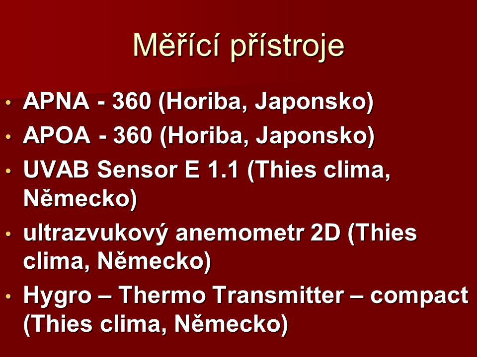 Měřící přístroje APNA - 360 (Horiba, Japonsko) APNA - 360 (Horiba, Japonsko) APOA - 360 (Horiba, Japonsko) APOA - 360 (Horiba, Japonsko) UVAB Sensor E