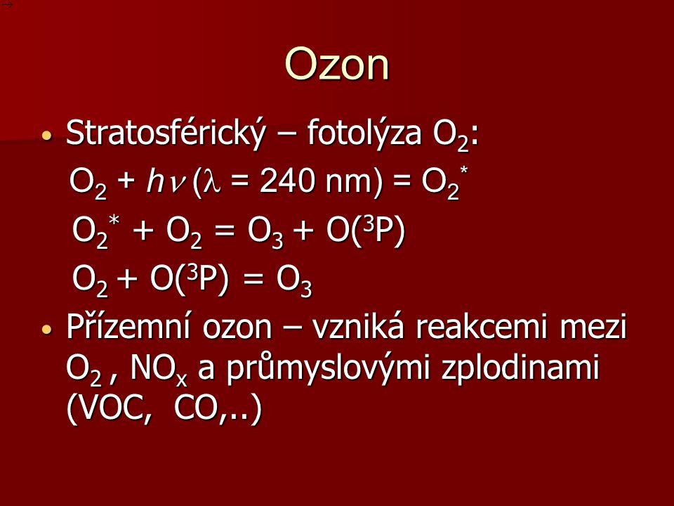 Ozon Stratosférický – fotolýza O 2 : Stratosférický – fotolýza O 2 : O 2 + h ( = 240 nm) = O 2 * O 2 + h ( = 240 nm) = O 2 * O 2 * + O 2 = O 3 + O( 3