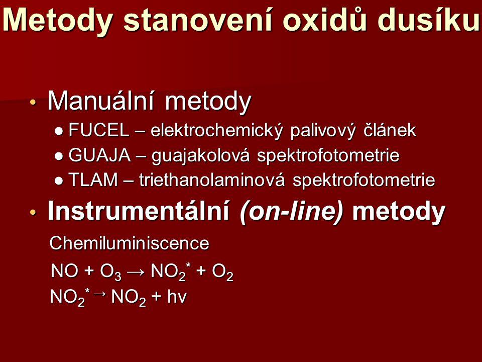 Metody stanovení oxidů dusíku Manuální metody Manuální metody ● FUCEL – elektrochemický palivový článek ● GUAJA – guajakolová spektrofotometrie ● TLAM