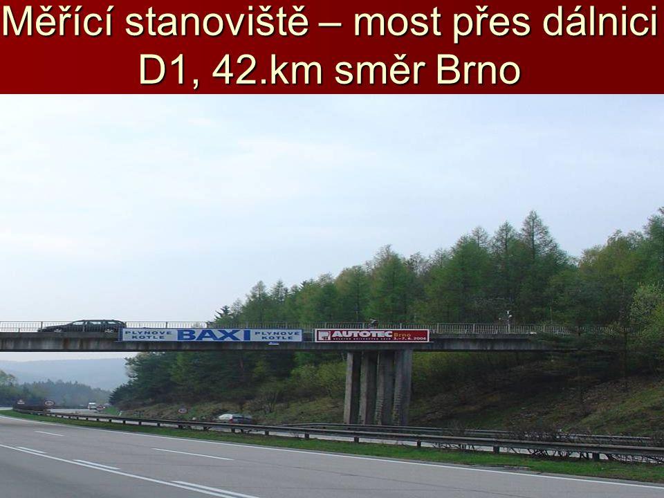 Měřící stanoviště – most přes dálnici D1, 42.km směr Brno