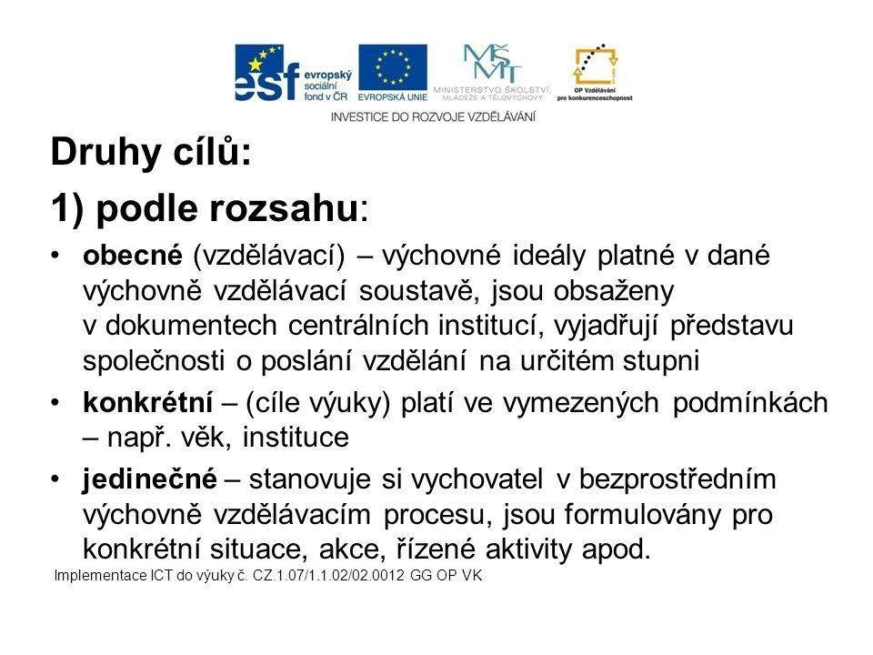 2) podle náročnosti: maximální optimální minimální Implementace ICT do výuky č.