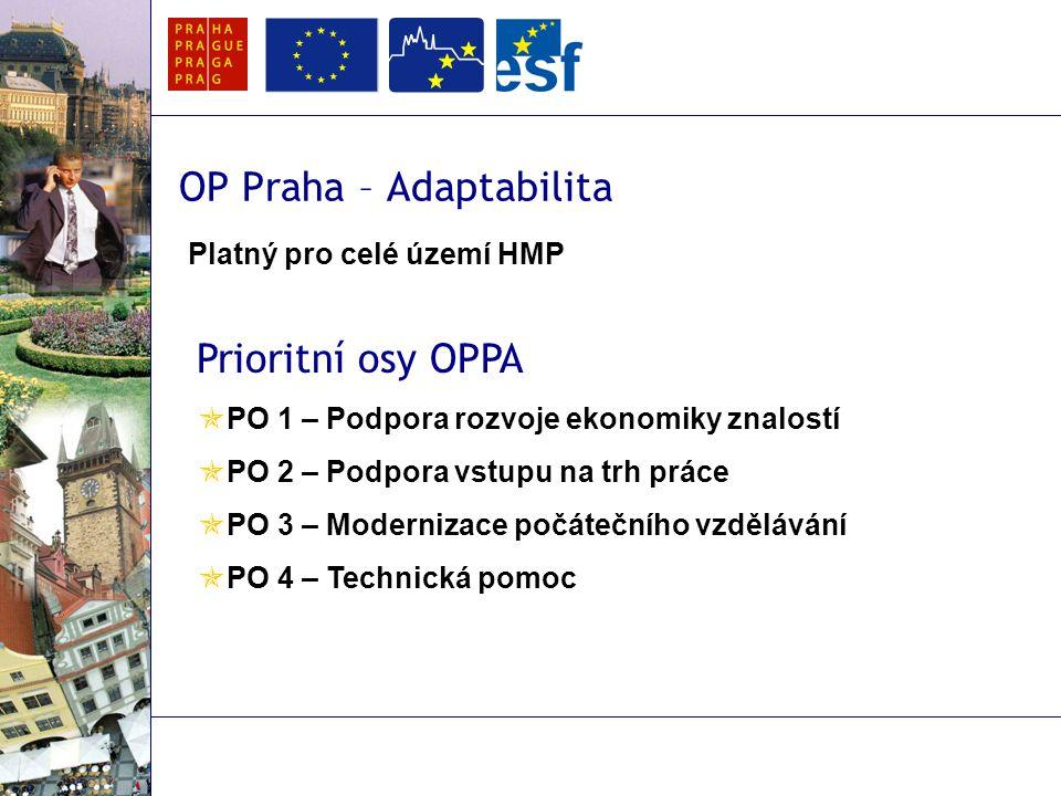 OP Praha – Adaptabilita Platný pro celé území HMP Prioritní osy OPPA  PO 1 – Podpora rozvoje ekonomiky znalostí  PO 2 – Podpora vstupu na trh práce  PO 3 – Modernizace počátečního vzdělávání  PO 4 – Technická pomoc