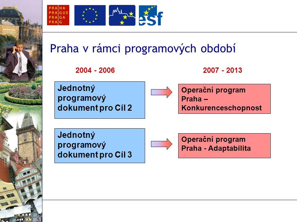 OPPA a OPPK – příprava spuštění programů  Stav vyjednání s EU/EK: OPPA – očekávané schválení programu v nejbližších dnech OPPK - jednání s EK ještě probíhají, i tento program by mohl být schválen do konce roku  Vyhlášení prvních výzev: předpoklad konec roku 2007  Pro zájemce o informace a pro žadatele o podporu bude připravena již na podzim 2007 řada seminářů a workshopů  Oba 2 programy budou mít od konce října 2007 samostatné internetové stránky www.oppa.cz a www.oppk.czwww.oppa.czwww.oppk.cz