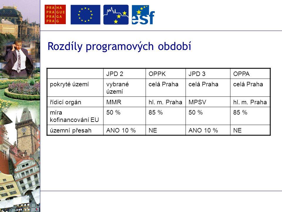Rozdíly programových období JPD 2OPPKJPD 3OPPA pokryté územívybrané území celá Praha řídicí orgánMMRhl.