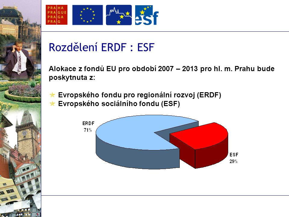 Rozdělení ERDF : ESF Alokace z fondů EU pro období 2007 – 2013 pro hl.
