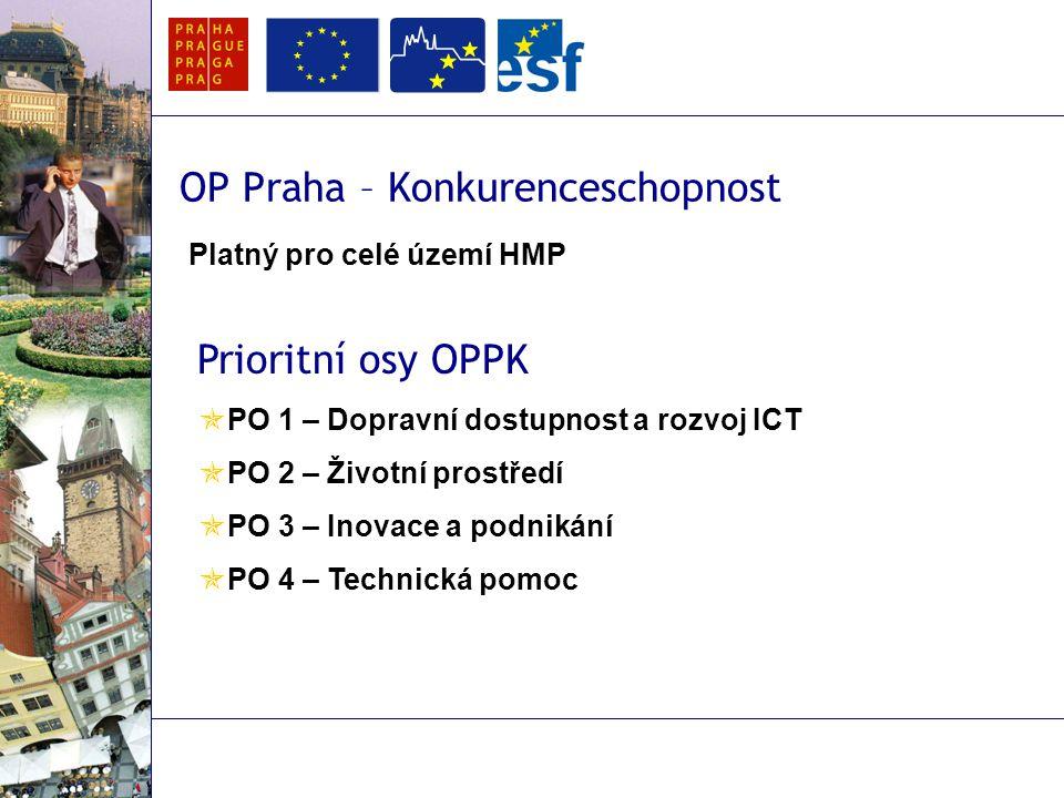 Finanční rámec OPPK Celkový objem fin.prostředků: 276,4 mil.