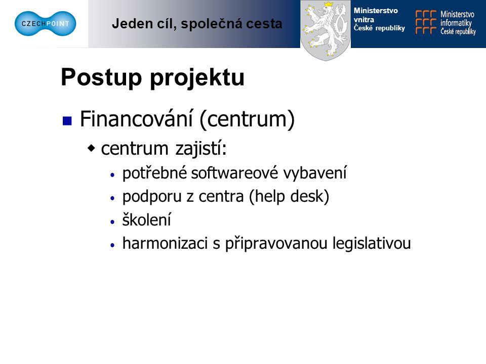 Jeden cíl, společná cesta Ministerstvo vnitra České republiky Postup projektu Financování  cena pilotního projektu je 5-6 miliónů Kč, maximálně 10 miliónů Kč (pokud budeme obce vybavovat v rámci pilotního projektu další technikou)  náklady pro rutinní provoz budou stanoveny na základě: vyhodnocení pilotního projektu postupu schvalování příslušné legislativy –která je podmínkou pro navýšení úrovně poskytovaných služeb