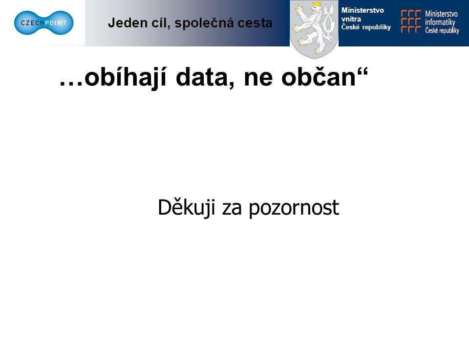 Jeden cíl, společná cesta Ministerstvo vnitra České republiky …obíhají data, ne občan Děkuji za pozornost