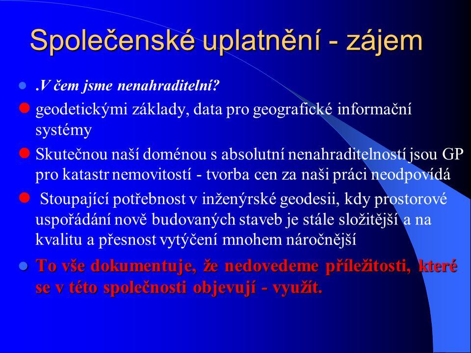 Společenské uplatnění - zájem.V čem jsme nenahraditelní? geodetickými základy, data pro geografické informační systémy Skutečnou naší doménou s absolu