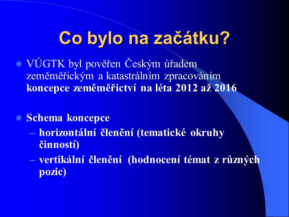 Co bylo na začátku? VÚGTK byl pověřen Českým úřadem zeměměřickým a katastrálním zpracováním koncepce zeměměřictví na léta 2012 až 2016 Schema koncepce