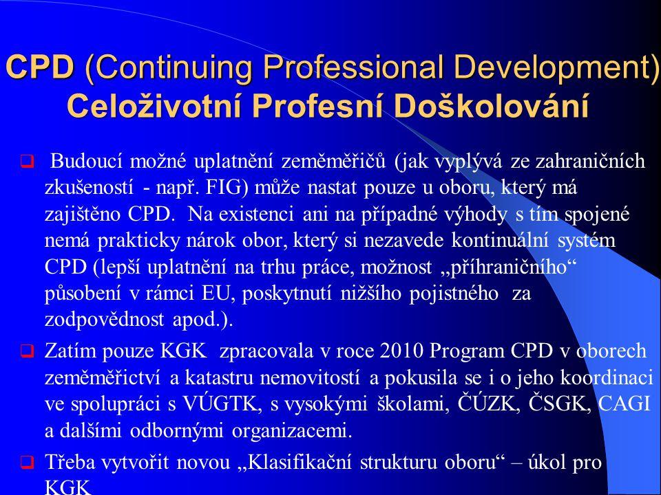 CPD (Continuing Professional Development) Celoživotní Profesní Doškolování CPD (Continuing Professional Development) Celoživotní Profesní Doškolování