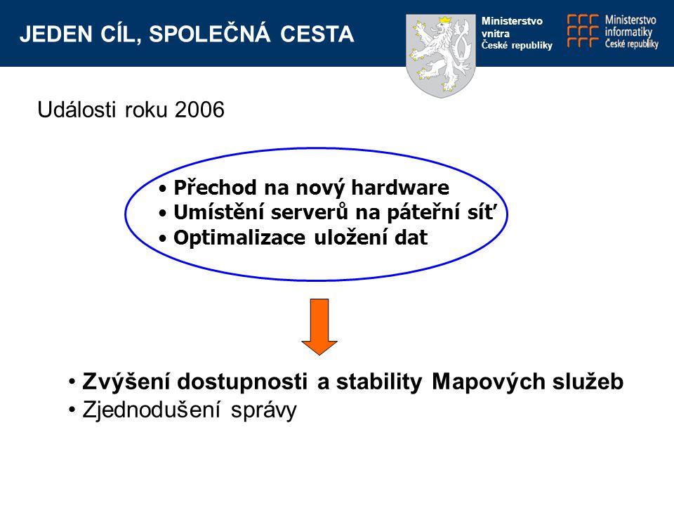 JEDEN CÍL, SPOLEČNÁ CESTA Ministerstvo vnitra České republiky Přechod na nový hardware Umístění serverů na páteřní síť Optimalizace uložení dat Zvýšení dostupnosti a stability Mapových služeb Zjednodušení správy Události roku 2006