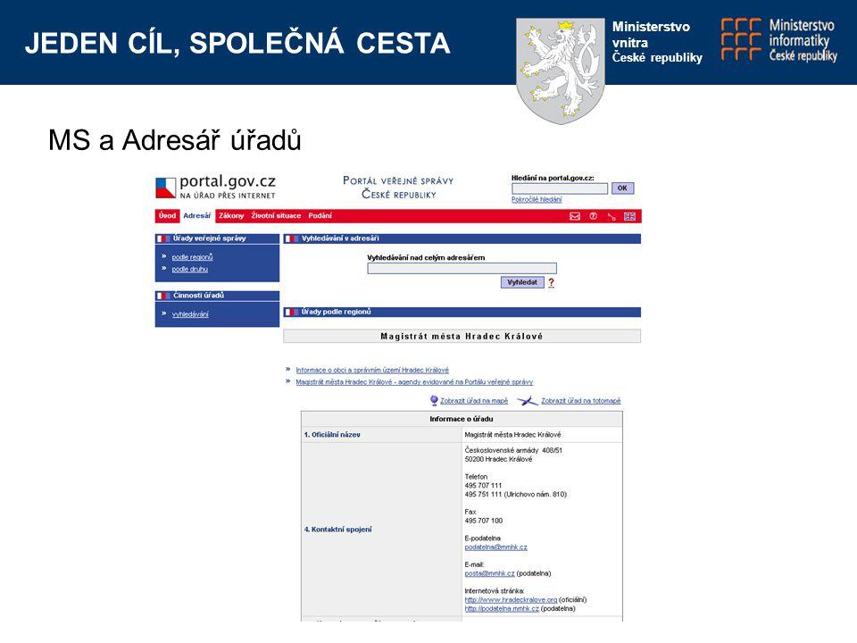 JEDEN CÍL, SPOLEČNÁ CESTA Ministerstvo vnitra České republiky Celostátní sčítání dopravy 2005 Tematické úlohy – novinky roku 2006