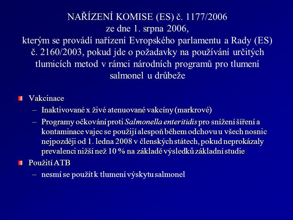 NAŘÍZENÍ KOMISE (ES) č. 1177/2006 ze dne 1. srpna 2006, kterým se provádí nařízení Evropského parlamentu a Rady (ES) č. 2160/2003, pokud jde o požadav