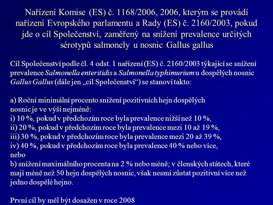 Nařízení Komise (ES) č. 1168/2006, 2006, kterým se provádí nařízení Evropského parlamentu a Rady (ES) č. 2160/2003, pokud jde o cíl Společenství, zamě