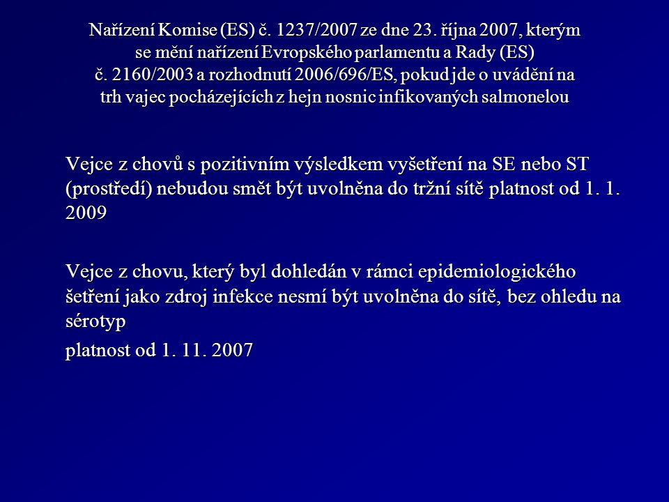 Nařízení Komise (ES) č. 1237/2007 ze dne 23. října 2007, kterým se mění nařízení Evropského parlamentu a Rady (ES) č. 2160/2003 a rozhodnutí 2006/696/