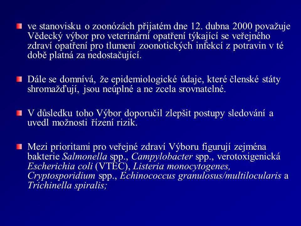 SMĚRNICE EVROPSKÉHO PARLAMENTU A RADY 2003/99/ES o sledování zoonóz a jejich původců, o změně rozhodnutí Rady 90/424/EHS a o zrušení směrnice Rady 92/117/EHS Účelem této směrnice je zajistit, aby byly zoonózy, jejich původci a s nimi spojená antimikrobiální odolnost řádně sledovány a aby ohniska zoonóz vyvolaných přítomností jejich původců v potravinách byla podrobena řádnému epidemiologickému šetření, které by umožnilo sběr informací nutných pro zhodnocení relevantních trendů a zdrojů na úrovni Společenství.