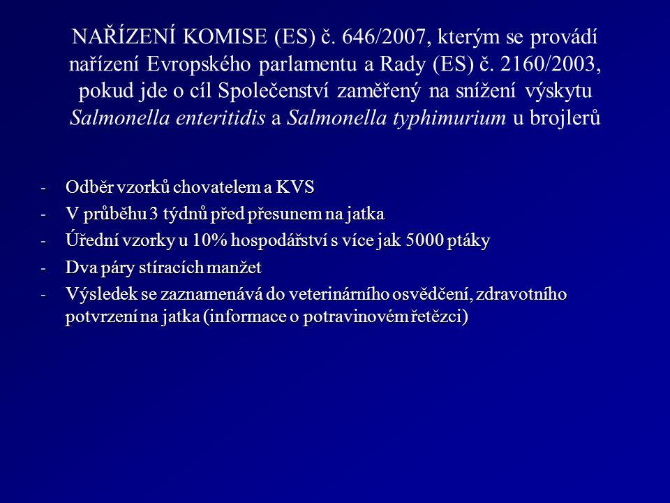 NAŘÍZENÍ KOMISE (ES) č. 646/2007, kterým se provádí nařízení Evropského parlamentu a Rady (ES) č. 2160/2003, pokud jde o cíl Společenství zaměřený na
