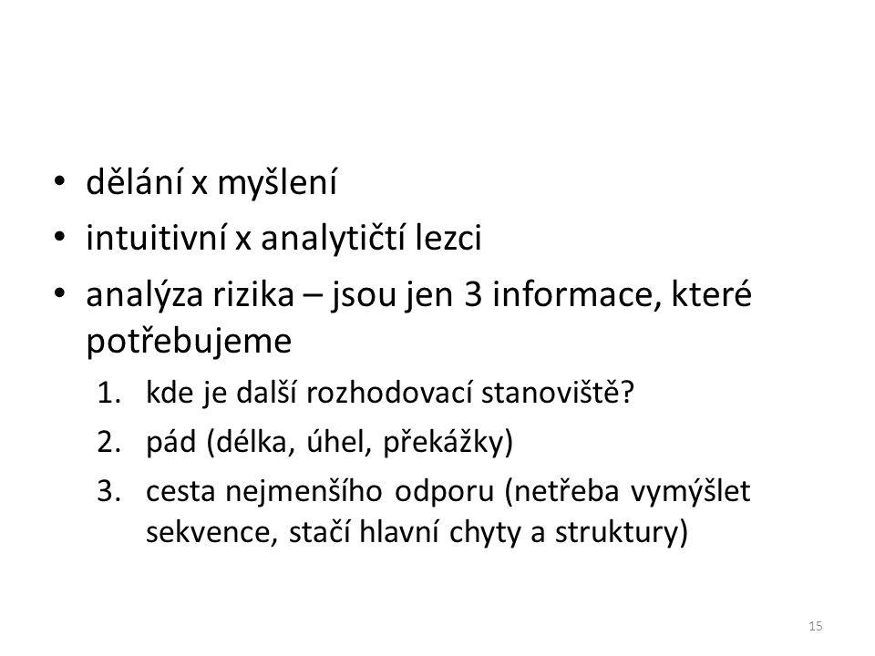 dělání x myšlení intuitivní x analytičtí lezci analýza rizika – jsou jen 3 informace, které potřebujeme 1.kde je další rozhodovací stanoviště? 2.pád (