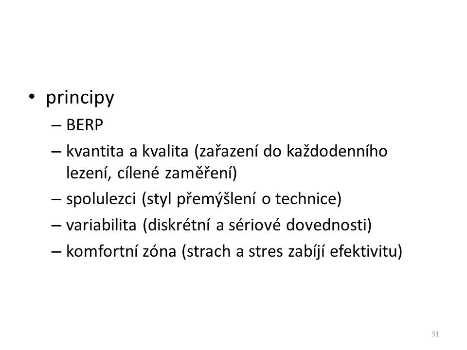 principy – BERP – kvantita a kvalita (zařazení do každodenního lezení, cílené zaměření) – spolulezci (styl přemýšlení o technice) – variabilita (diskr
