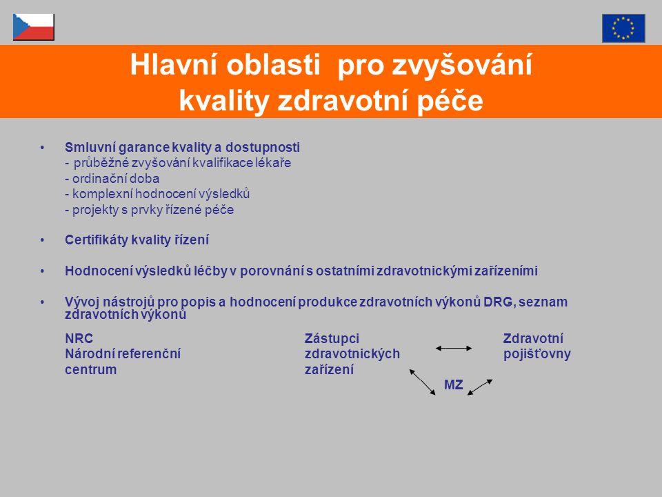 Smluvní garance kvality a dostupnosti - průběžné zvyšování kvalifikace lékaře - ordinační doba - komplexní hodnocení výsledků - projekty s prvky řízen