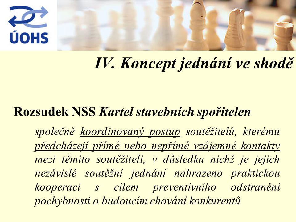 IV. Koncept jednání ve shodě Rozsudek NSS Kartel stavebních spořitelen společně koordinovaný postup soutěžitelů, kterému předcházejí přímé nebo nepřím