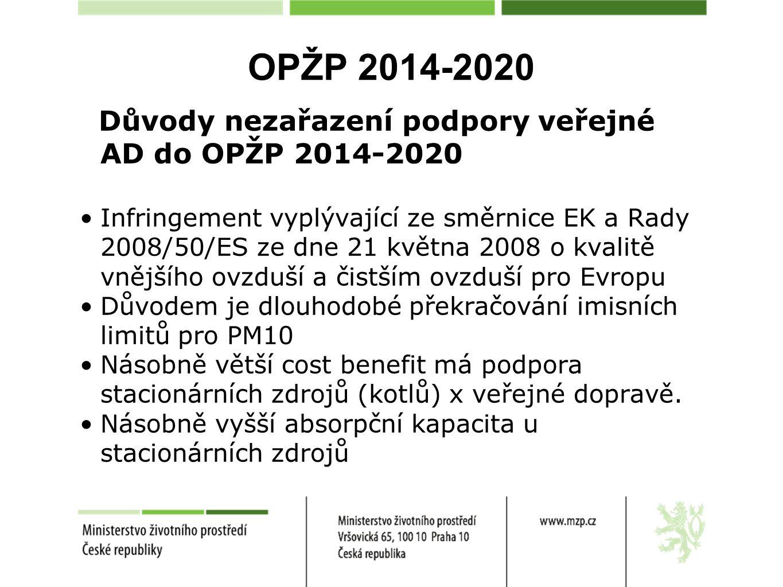 OPŽP 2014-2020 Důvody nezařazení podpory veřejné AD do OPŽP 2014-2020 Infringement vyplývající ze směrnice EK a Rady 2008/50/ES ze dne 21 května 2008