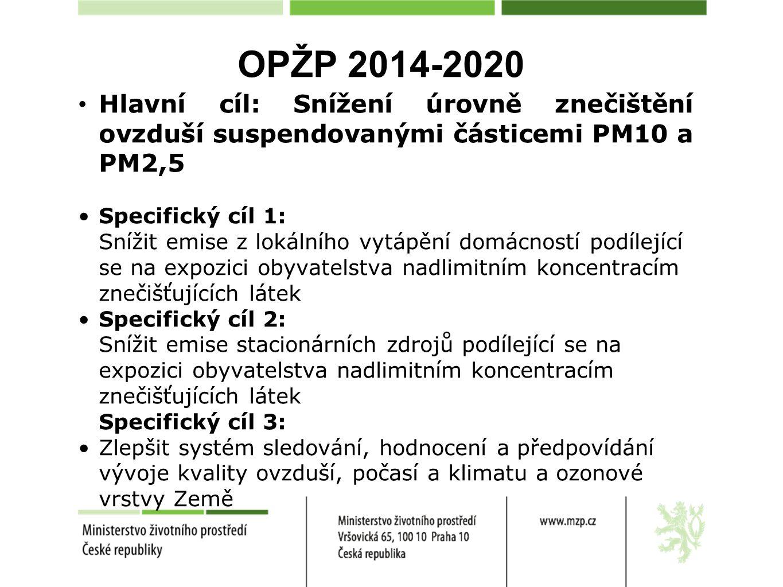 OPŽP 2014-2020 Hlavní cíl: Snížení úrovně znečištění ovzduší suspendovanými částicemi PM10 a PM2,5 Specifický cíl 1: Snížit emise z lokálního vytápění