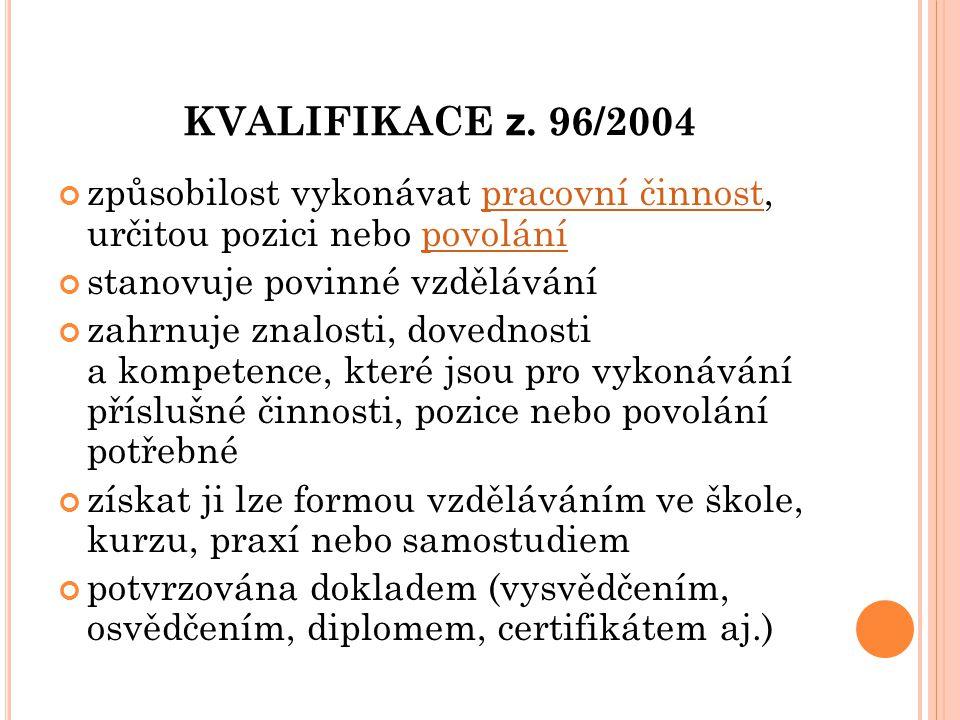 KVALIFIKACE z. 96/2004 způsobilost vykonávat pracovní činnost, určitou pozici nebo povolánípracovní činnostpovolání stanovuje povinné vzdělávání zahrn
