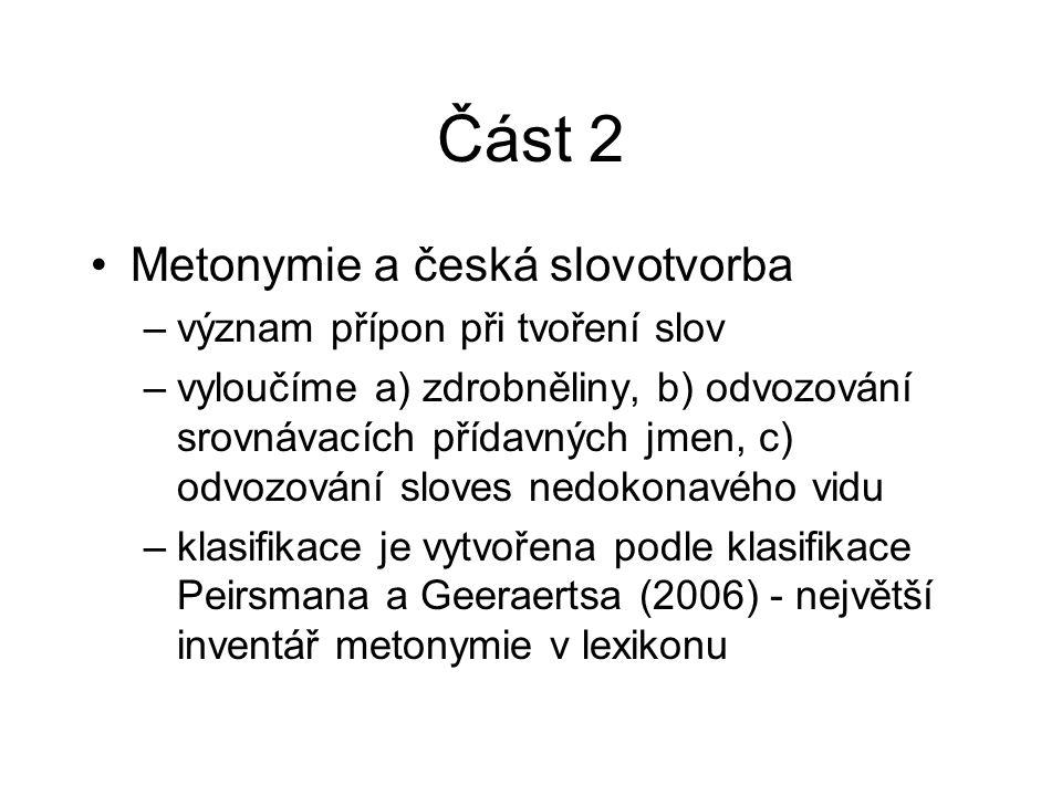 Část 2 Metonymie a česká slovotvorba –význam přípon při tvoření slov –vyloučíme a) zdrobněliny, b) odvozování srovnávacích přídavných jmen, c) odvozov
