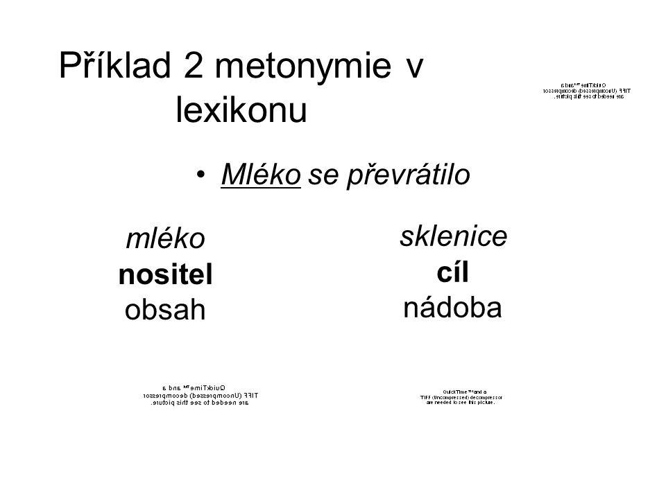 Příklad 2 metonymie v lexikonu Mléko se převrátilo mléko nositel obsah sklenice cíl nádoba