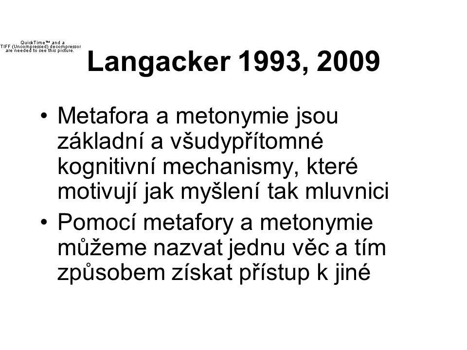Langacker 1993, 2009 Metafora a metonymie jsou základní a všudypřítomné kognitivní mechanismy, které motivují jak myšlení tak mluvnici Pomocí metafory