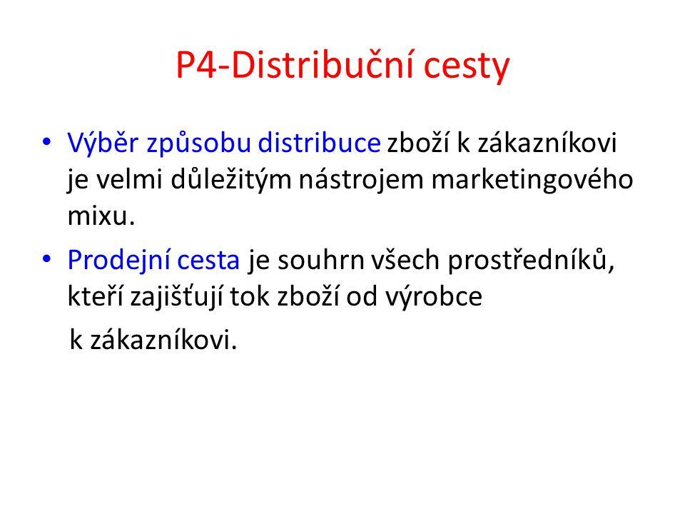 P4-Distribuční cesty Výběr způsobu distribuce zboží k zákazníkovi je velmi důležitým nástrojem marketingového mixu.