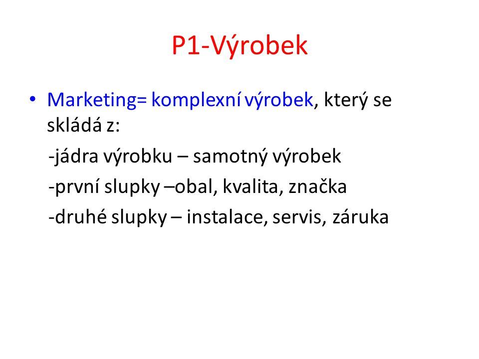P1-Výrobek Marketing= komplexní výrobek, který se skládá z: -jádra výrobku – samotný výrobek -první slupky –obal, kvalita, značka -druhé slupky – instalace, servis, záruka