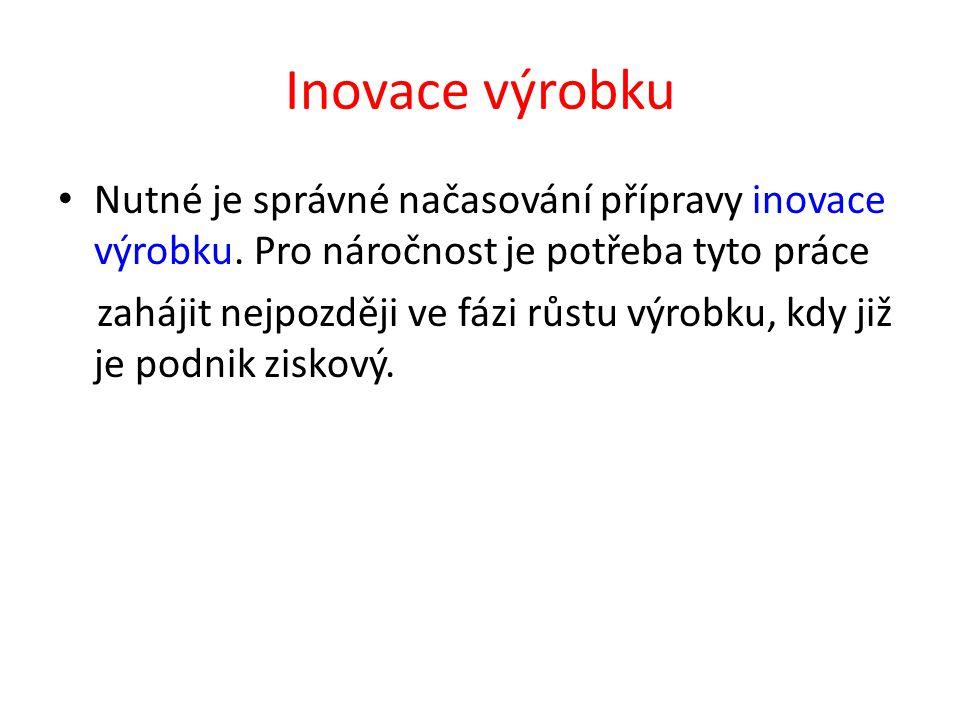 Inovace výrobku Nutné je správné načasování přípravy inovace výrobku.