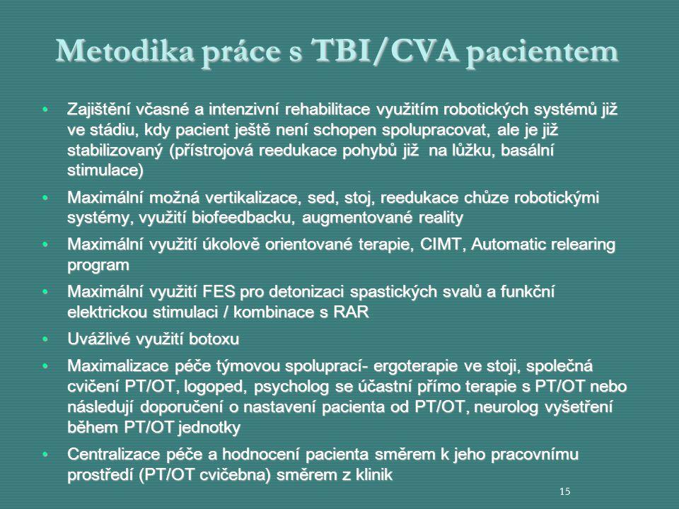 Metodika práce s TBI/CVA pacientem Zajištění včasné a intenzivní rehabilitace využitím robotických systémů již ve stádiu, kdy pacient ještě není schop