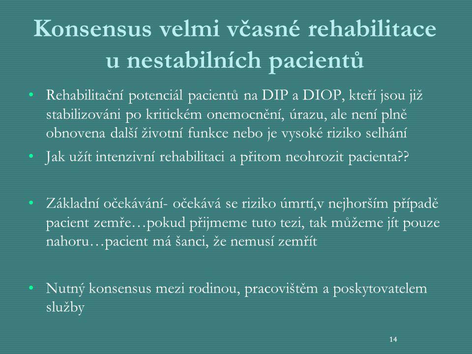 14 Konsensus velmi včasné rehabilitace u nestabilních pacientů Rehabilitační potenciál pacientů na DIP a DIOP, kteří jsou již stabilizováni po kritick