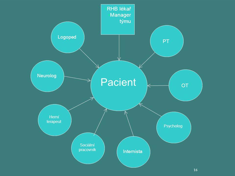 16 PT RHB lékař Manager týmu Pacient OT Logoped Sociální pracovník Psycholog NeurologInternista Herní terapeut