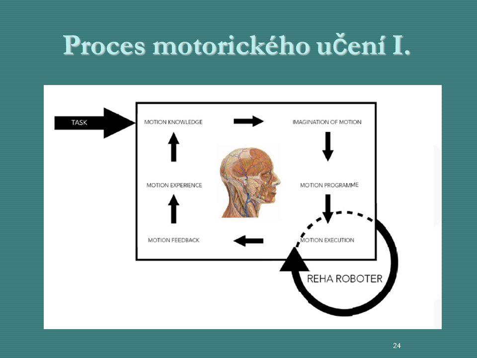 Proces motorického u č ení I. 24