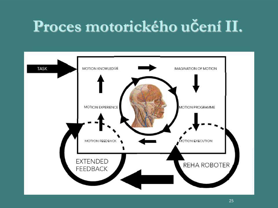 Proces motorického u č ení II. 25