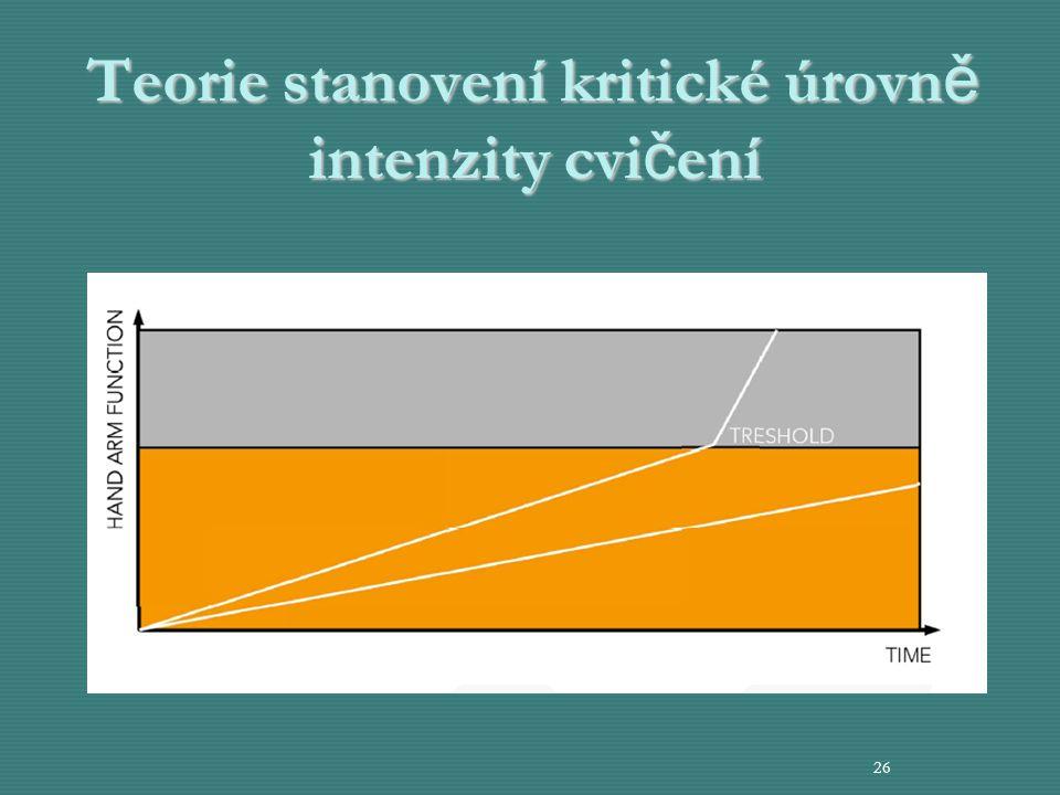 Teorie stanovení kritické úrovn ě intenzity cvi č ení 26