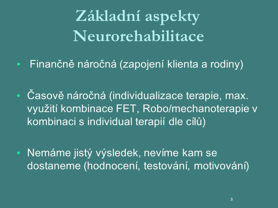 3 Základní aspekty Neurorehabilitace Finančně náročná (zapojení klienta a rodiny) Časově náročná (individualizace terapie, max. využití kombinace FET,