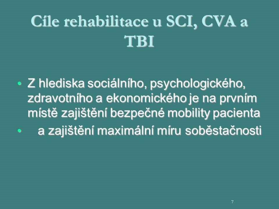 Cíle rehabilitace u SCI, CVA a TBI Z hlediska sociálního, psychologického, zdravotního a ekonomického je na prvním místě zajištění bezpečné mobility p