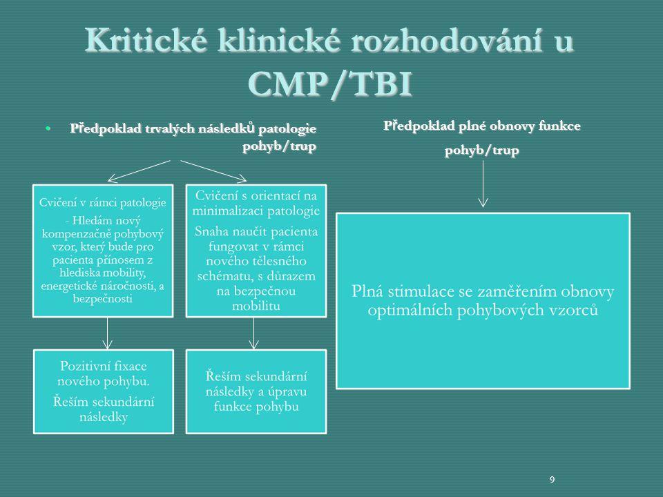 Kritické klinické rozhodování u CMP/TBI P ř edpoklad trvalých následk ů patologie pohyb/trupP ř edpoklad trvalých následk ů patologie pohyb/trup P ř e