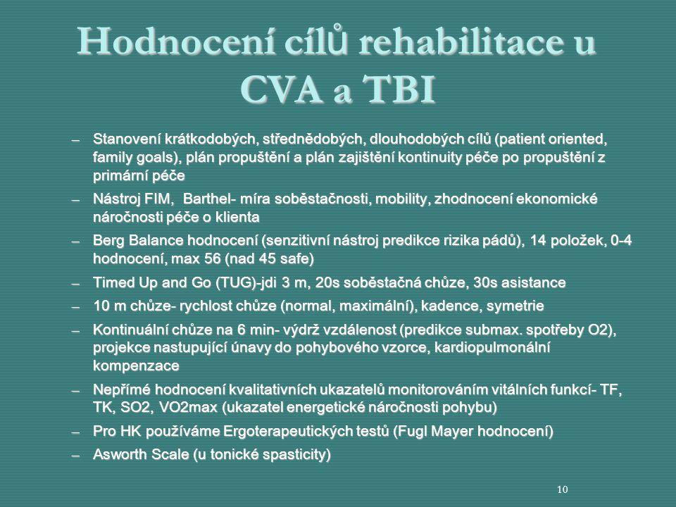 Hodnocení cíl ů rehabilitace u CVA a TBI – Stanovení krátkodobých, střednědobých, dlouhodobých cílů (patient oriented, family goals), plán propuštění